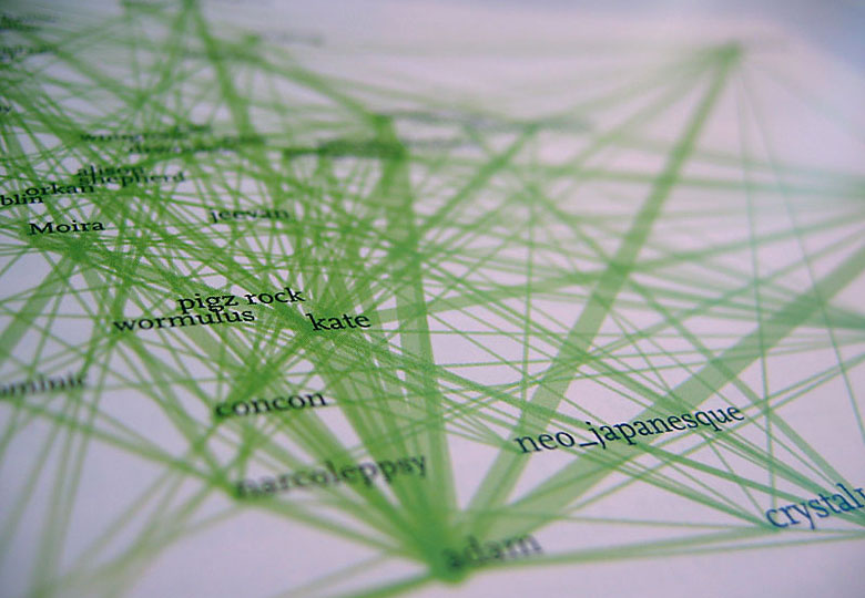 Detail from AD (Architectural Design Magazine) no. 180: Collective Intelligence in Design. 2007 Christopher Hight and Chris Perry, Wiley-Academy Press, London.
