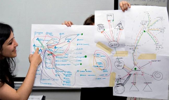ngo-france-turkey-network-mapping-workshop