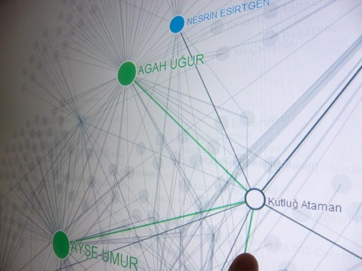 Artist-Collector-Network-phase3-BorusanContemporary-2013-Burak-Arikan-closeup2