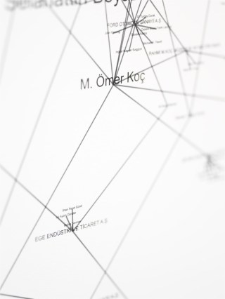 burak-arikan-vakiflar-sirketler-detail-6