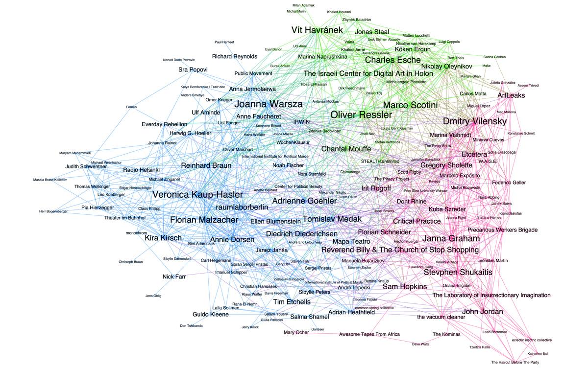 """Collaboration Network""  of Truth is Concrete Marathon, Graz, 2012"