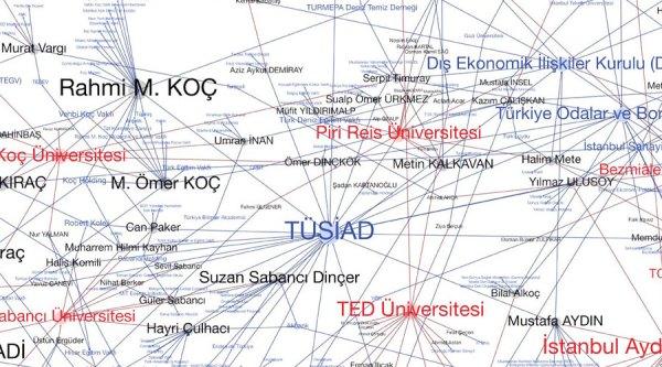 ozeluniversiteler-agi-turkiye-yuksek-ogrenim-endustriyel-kompleksi-2013-alinti1