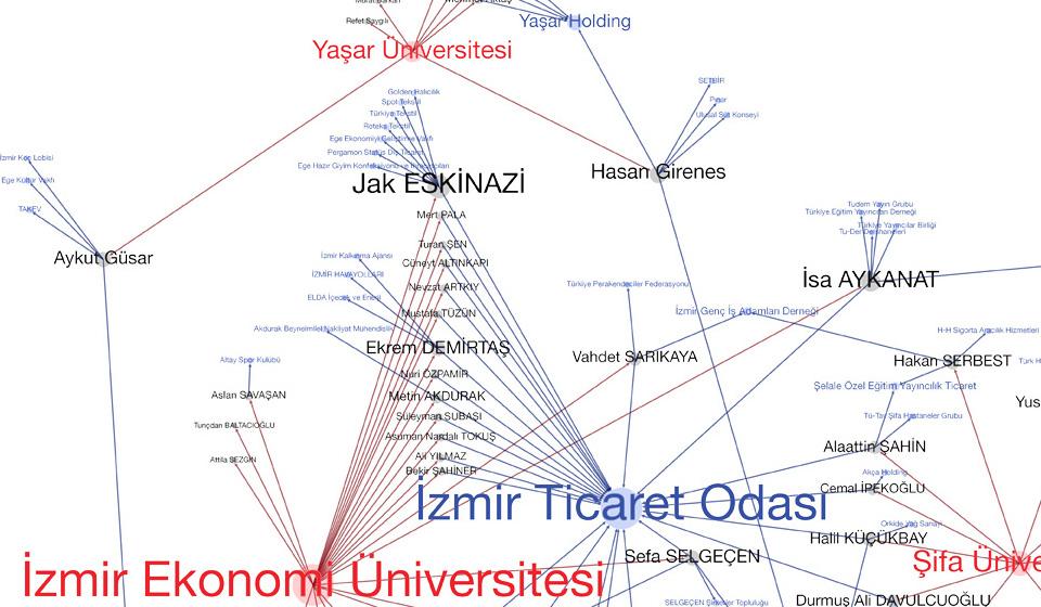 ozeluniversiteler-agi-turkiye-yuksek-ogrenim-endustriyel-kompleksi-2013-alinti5