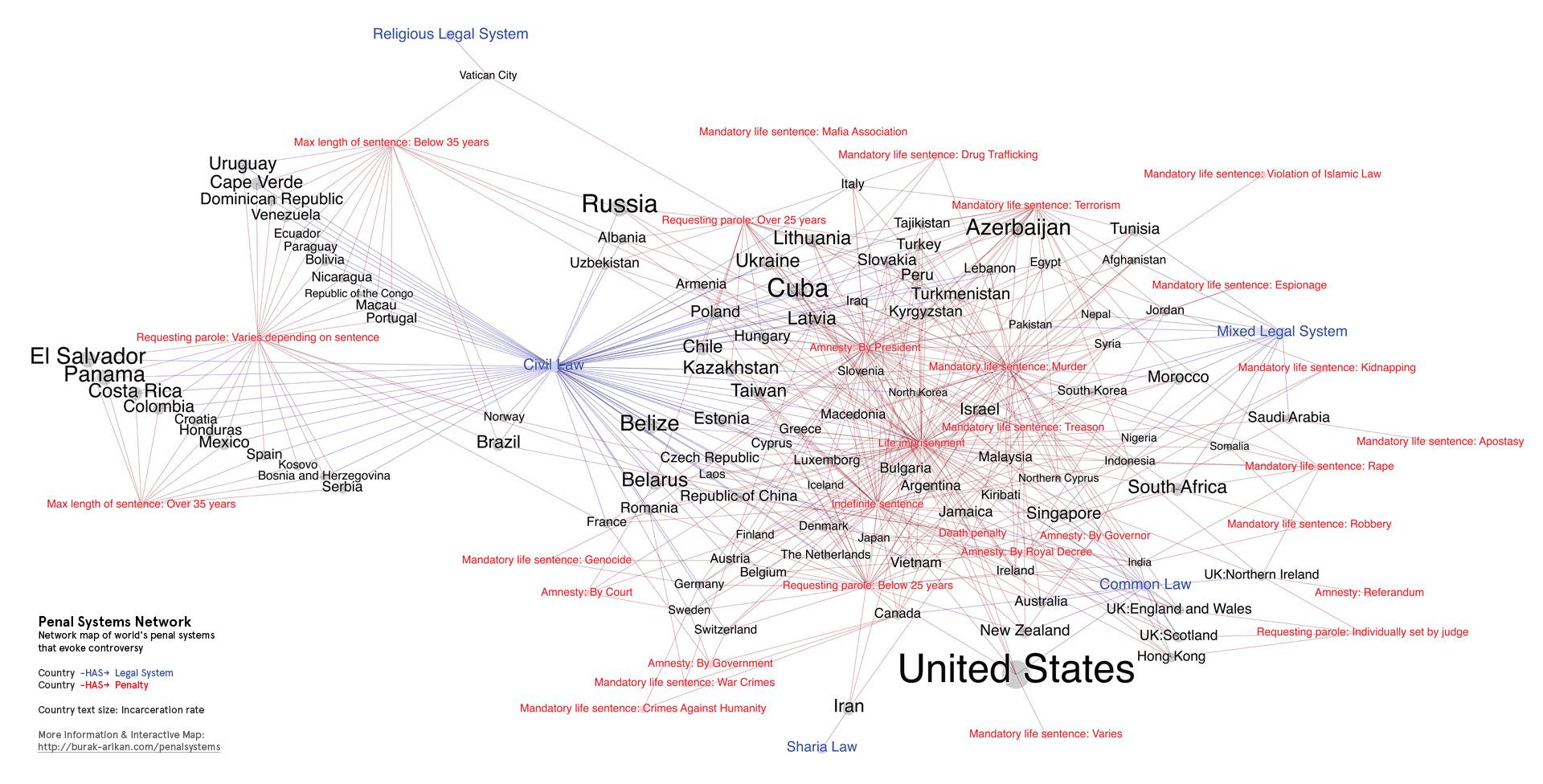 burak-arikan-penal-systems-network-2014