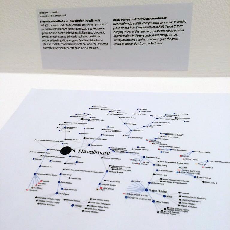 mulksuzlestirme-maxxi-museum-dec-2015-4