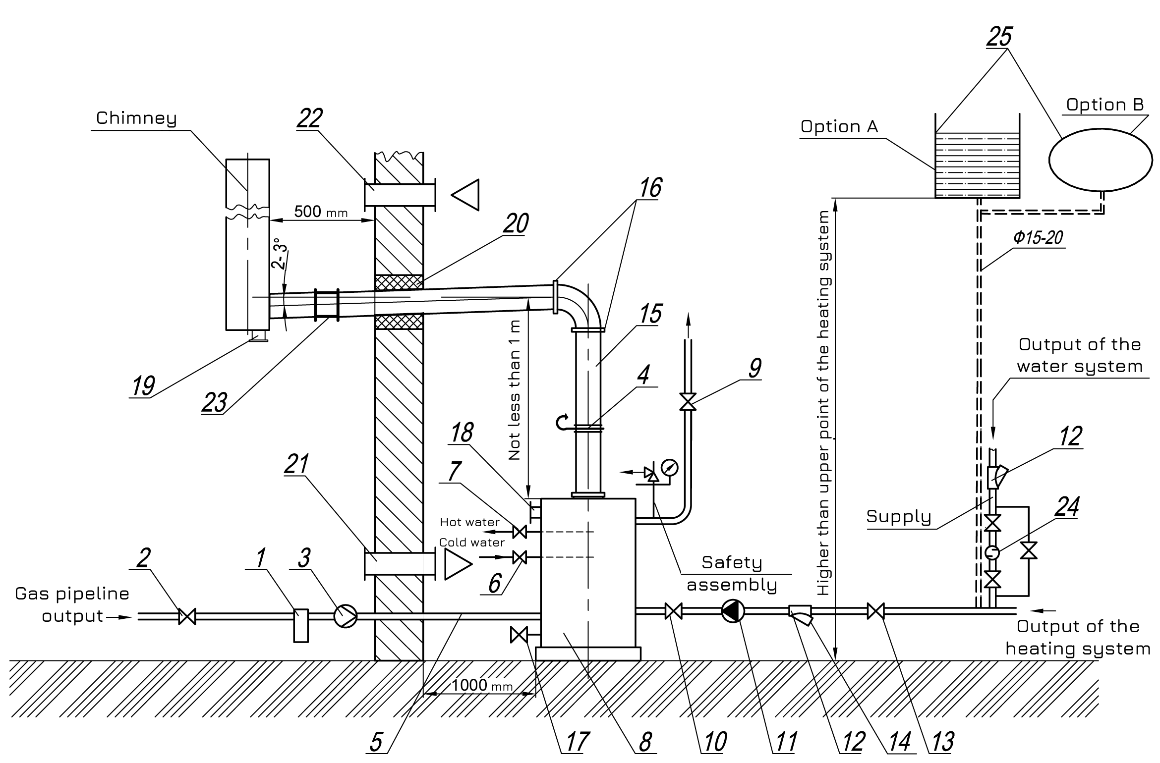 Connection Recommendation And Geometrical Parameters Of