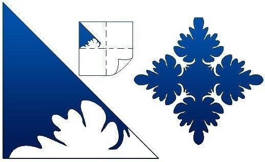 Ең әдемі қағаз снежинкалары: әр түрлі күрделіліктің 40 шаблоны