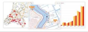 interactieve grafieken door onderzoeksbureau Bureau Lahaut