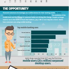 Voorbeeld 2 infographic gemaakt met Infogram