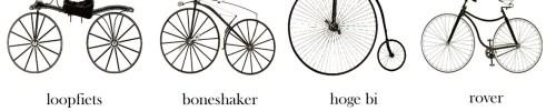 ontwikkeling fiets