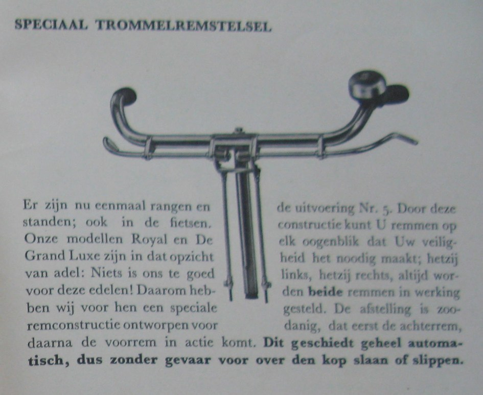 octrooi remstysteem catalogus 1939