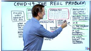 COVID -19: The Real Problem, Video by Dr Eric Berg.  He could not give us all the info since his channel is on YouTube and he would be banned.  Coronovirus only attacks those with weakened immune systems.