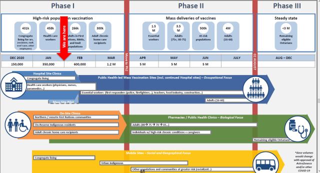 COVID big pic 2 phase