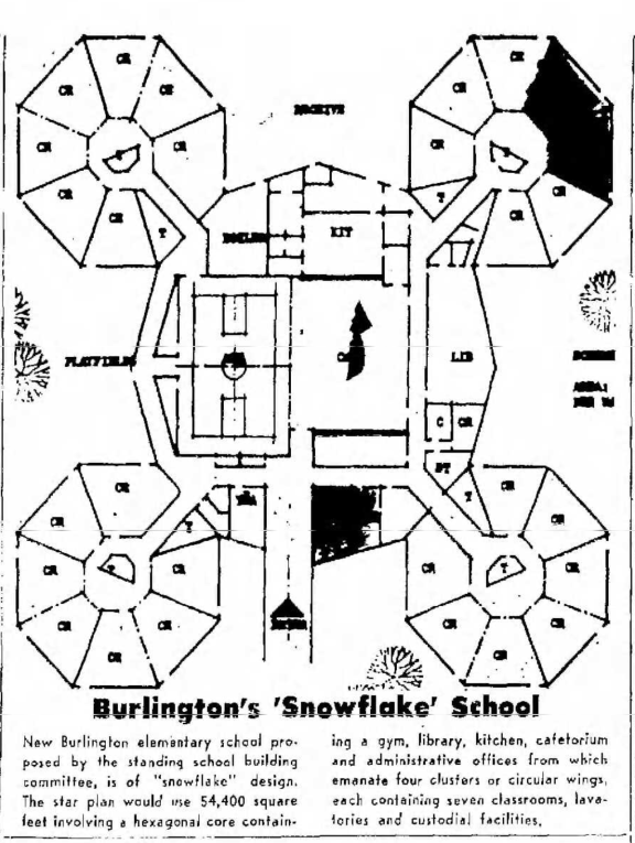 Snowflake School rendering 1965, Burlington MA