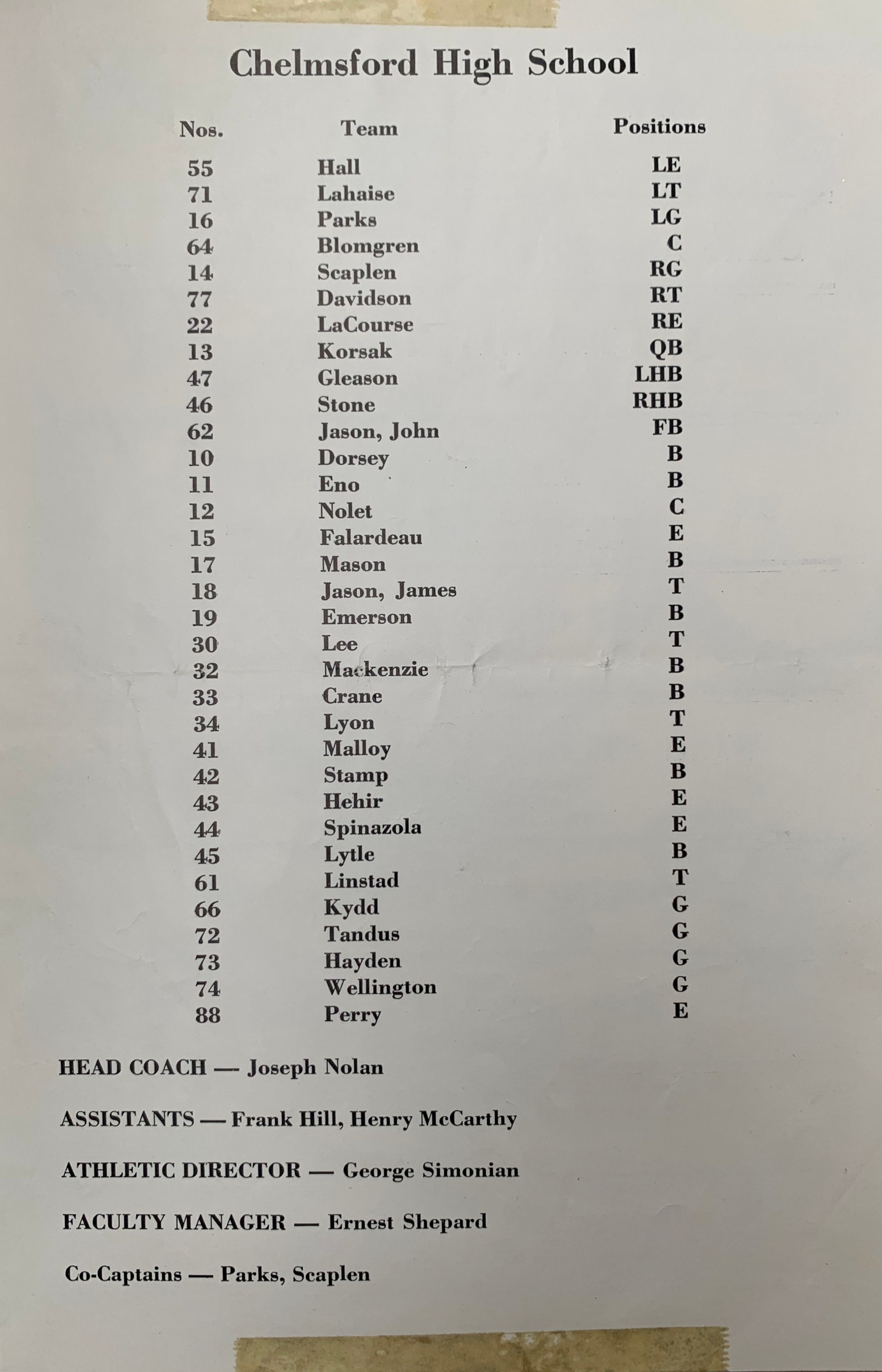 Chelmsford high school football roster 1958