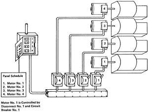 OnSite Electrical Safety Training | OSHA, Hazard Analysis, Custom Programs | Burlington Safety