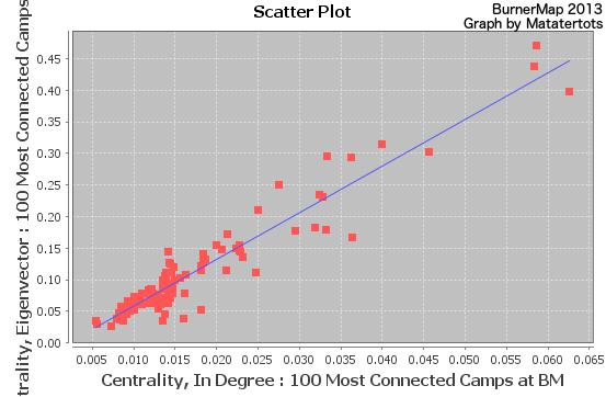 scotterPlot-bm2013