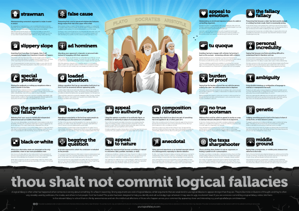 LogicalFallaciesInfographic_A2