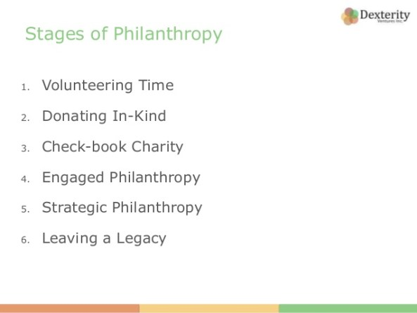 High Engagement Philanthropy: taking it to the next level. $25k and up.