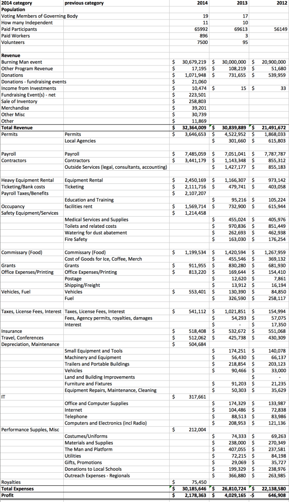 2014 bmp comparison financials 2013 2013 burnersdotme 2