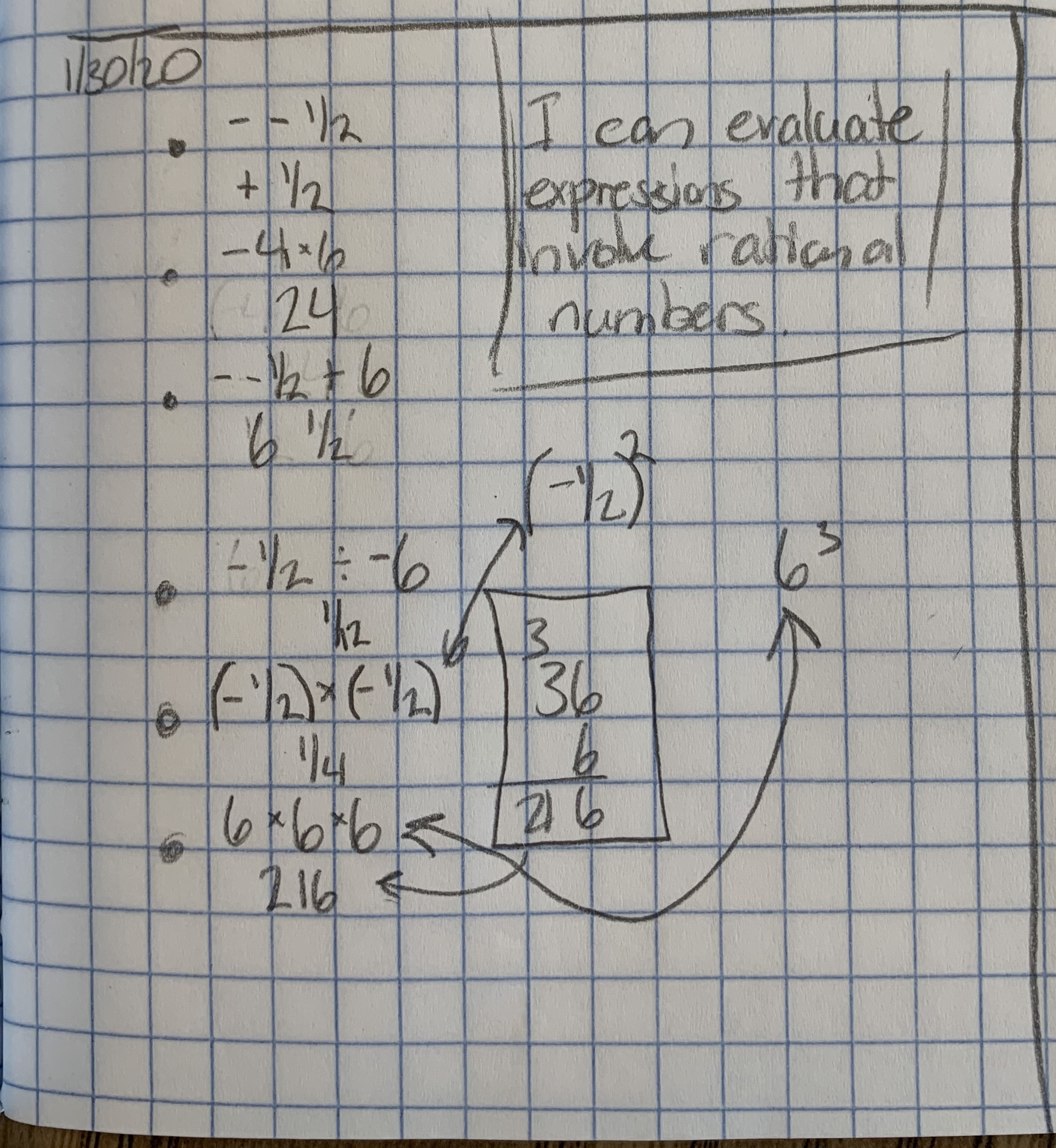 Expressions With Rational Numbers