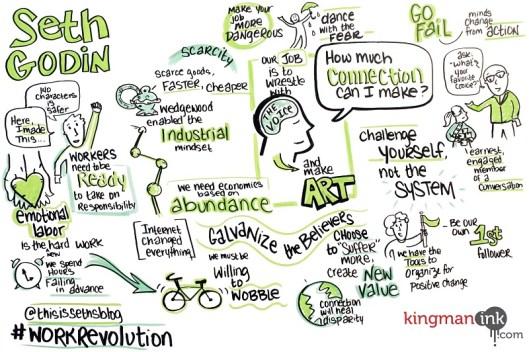 Agile Mindset & Culture