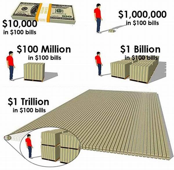 En este momento estás viendo ¿El secreto para un mercado criptográfico de $ 1 trillón? Seguir construyendo