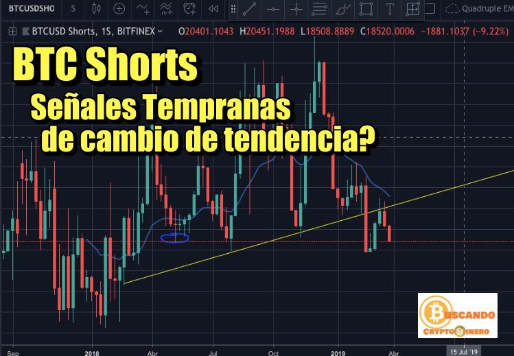 En este momento estás viendo BTC Shorts posible señal temprana de cambio de tendencia?