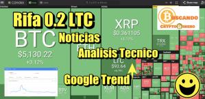 Lee más sobre el artículo Noticias + Rifa 0 2 LTC + Trends + Gráficas Bitcoin y Crypto