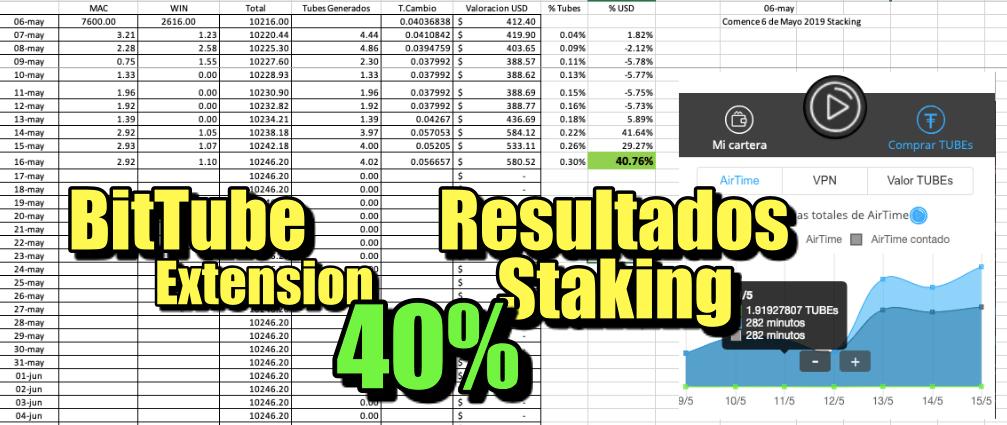 En este momento estás viendo BitTube extension resultados 40% y haciendo Staking