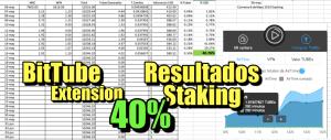 Lee más sobre el artículo BitTube extension resultados 40% y haciendo Staking
