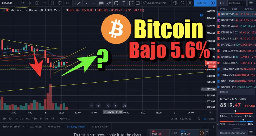 En este momento estás viendo Bitcoin bajo 5.6%… Ahora que?