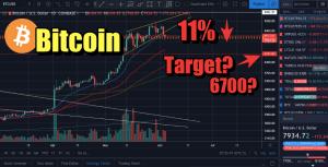 Lee más sobre el artículo Bitcoin 11% abajo nos vamos a 6800? o a 3000 de nuevo?