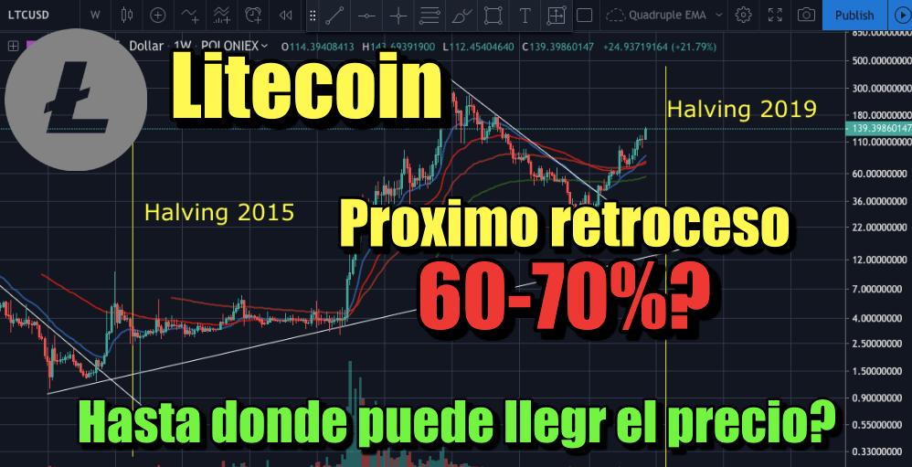 En este momento estás viendo Litecoin proximo retroceso de 60-70%? Hasta donde puede llegar el precio?