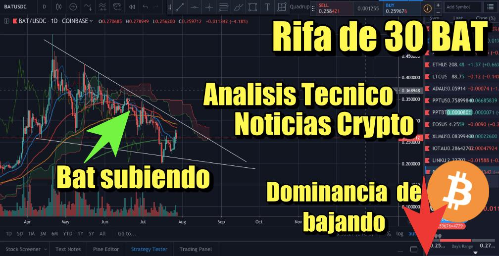 En este momento estás viendo Rifa 30 BAT + Titulares de la semana + Analisis Tecnico + Roboforex