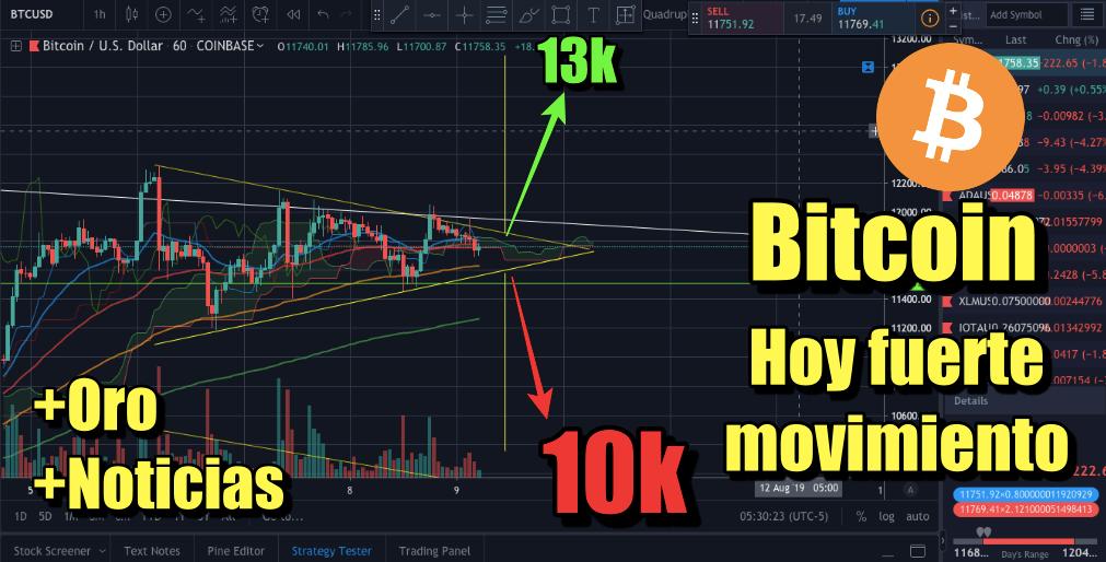En este momento estás viendo Bitcoin Movimiento Explosivo hoy Viernes? +Noticias Crypto