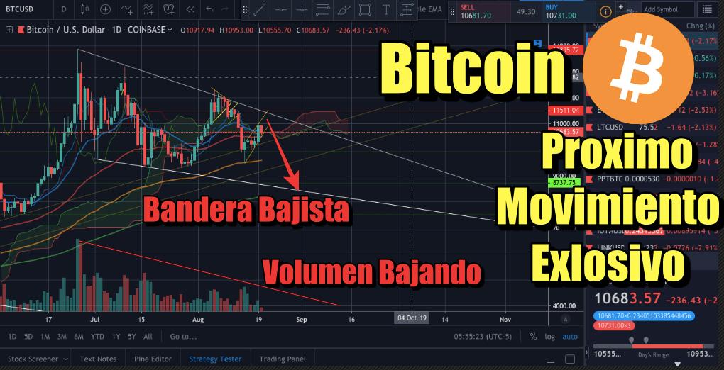 En este momento estás viendo Bitcoin proximo movimiento explosivo