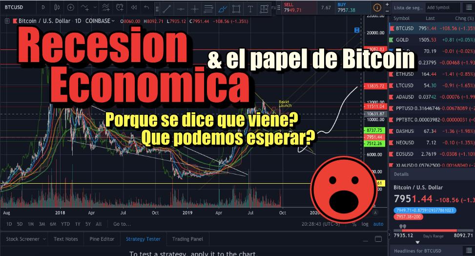En este momento estás viendo Recesion Economica latente… que esperar y cual puede ser el papel de Bitcoin?