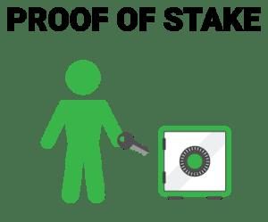 Lee más sobre el artículo De Cardano a Ethereum, 2020 podría ser un año decisivo para la prueba de Staking