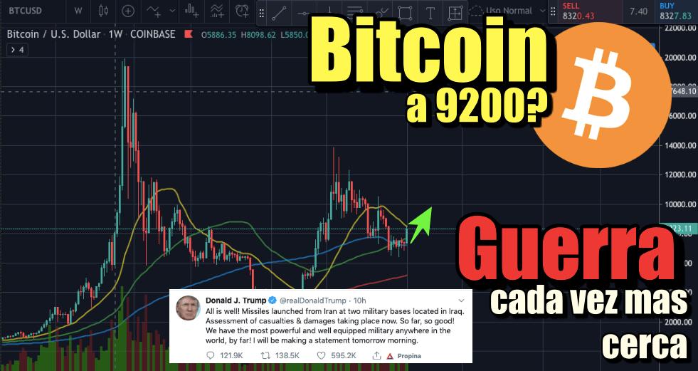 En este momento estás viendo Bitcoin camino a los 9200? La GUERRA cada vez mas cerca y el Oro en Maximos desde 2013