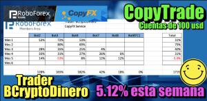Lee más sobre el artículo 5.12% Ganado esta semana con los BOTS en Roboforex CopyTrade