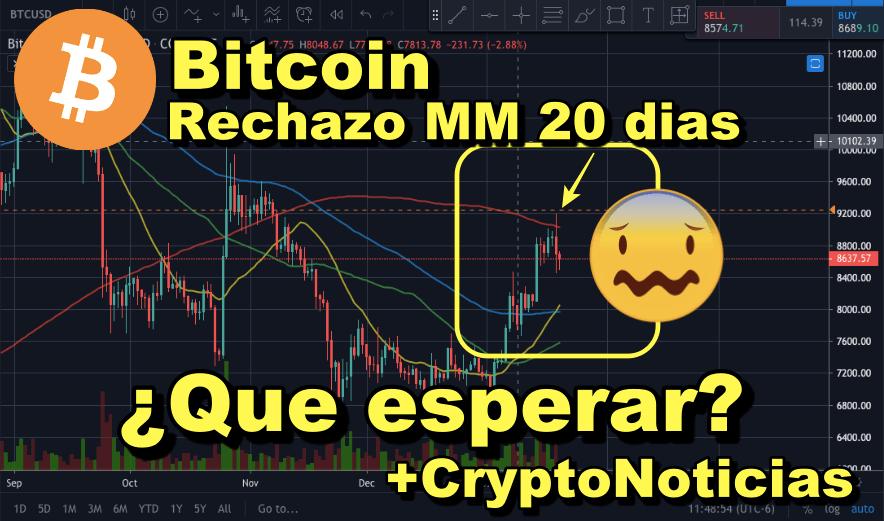 En este momento estás viendo Bitcoin rechazado por la MM de 200 dias + CryptoNoticias