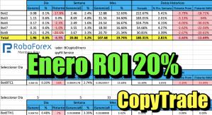 Lee más sobre el artículo CopyTrade BCryptodinero con 20% ROI de Enero @Roboforex