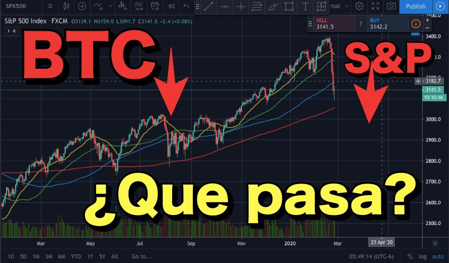 En este momento estás viendo SP500 cayendo y Bitcoin Cayendo que pasa??