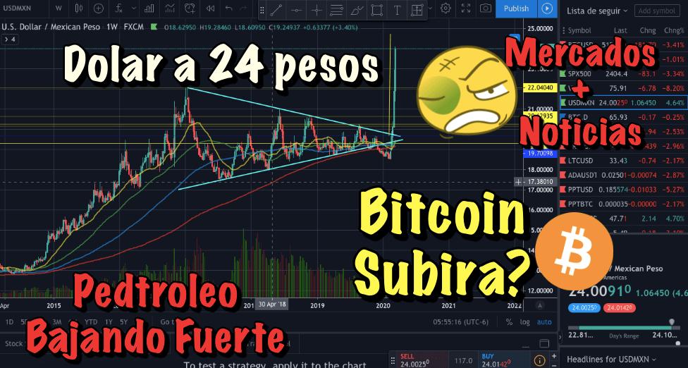 En este momento estás viendo WOW Dolar a 24 Pesos, USA imprimiendo Trillones, Petroleo bajones historico y Bitcoin