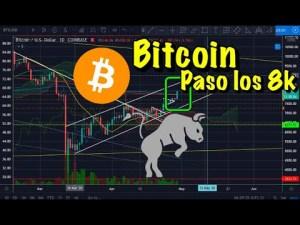 Lee más sobre el artículo Bitcoin rompio los 8000… nos vamos a la LUNA???