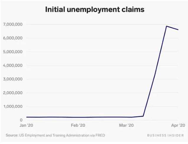 unemployment 3