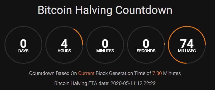 btc halving 4 hrs