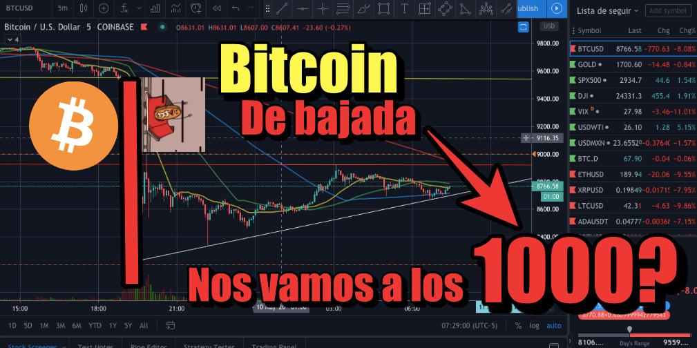 En este momento estás viendo OMG Bitcoin bajando nos vamos a los 1000???
