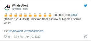 Lee más sobre el artículo Las ventas de XRP de Ripple caen a $ 1.75 millones a medida que el volumen de la red ODL se triplica
